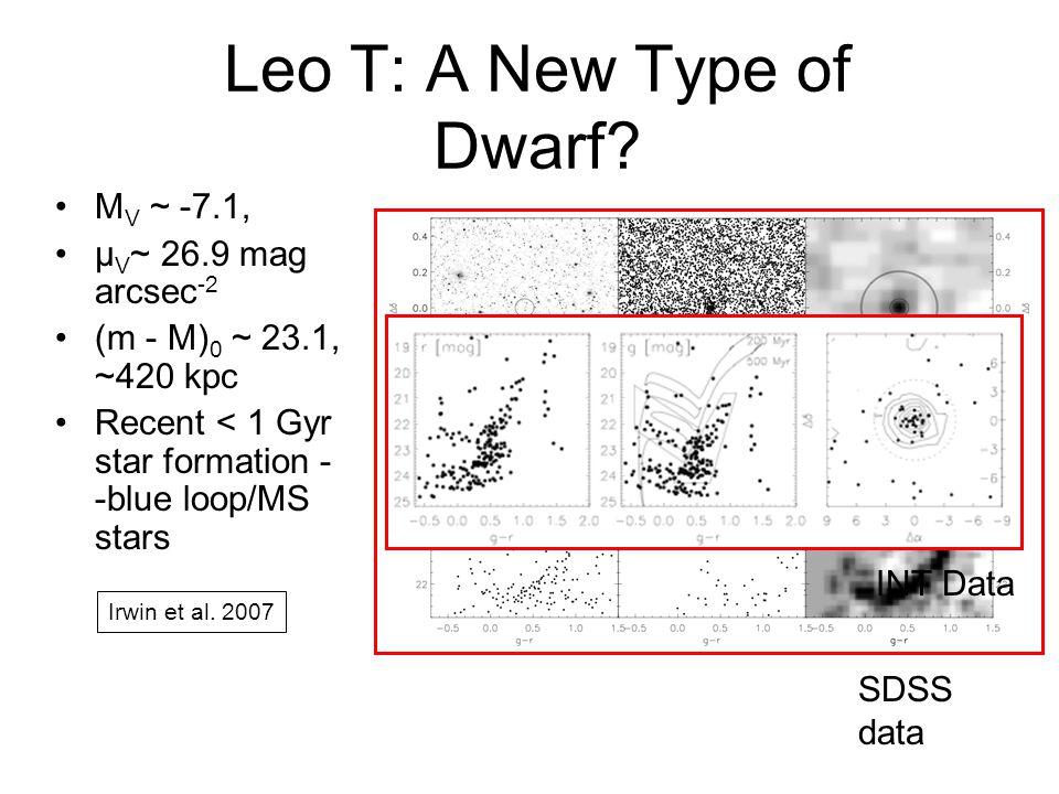 Leo T: A New Type of Dwarf? M V ~ -7.1, µ V ~ 26.9 mag arcsec -2 (m - M) 0 ~ 23.1, ~420 kpc Recent < 1 Gyr star formation - -blue loop/MS stars SDSS d