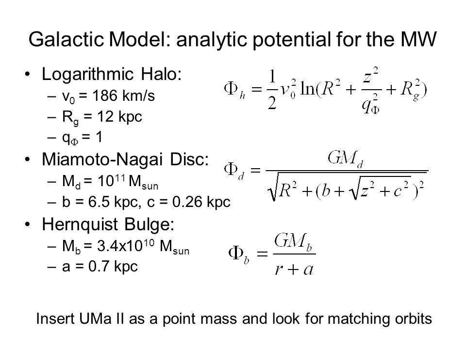 Galactic Model: analytic potential for the MW Logarithmic Halo: –v 0 = 186 km/s –R g = 12 kpc –q  = 1 Miamoto-Nagai Disc: –M d = 10 11 M sun –b = 6.5 kpc, c = 0.26 kpc Hernquist Bulge: –M b = 3.4x10 10 M sun –a = 0.7 kpc Insert UMa II as a point mass and look for matching orbits
