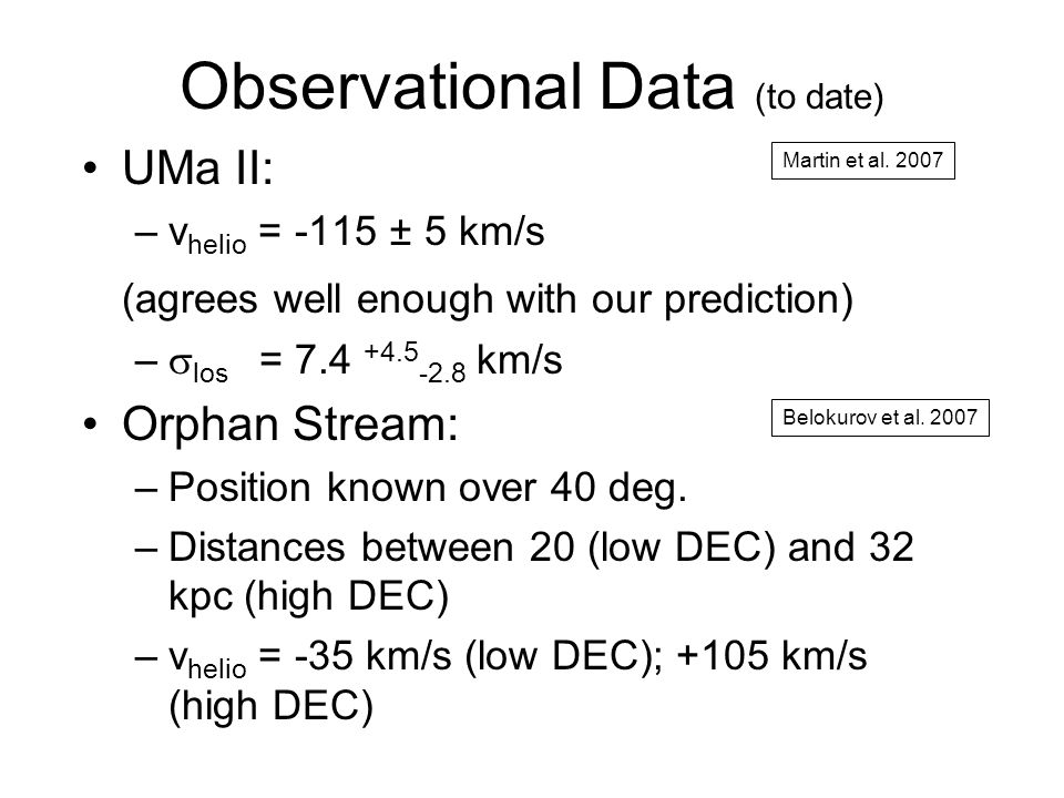 Observational Data (to date) UMa II: –v helio = -115 ± 5 km/s (agrees well enough with our prediction) –  los = 7.4 +4.5 -2.8 km/s Orphan Stream: –Position known over 40 deg.