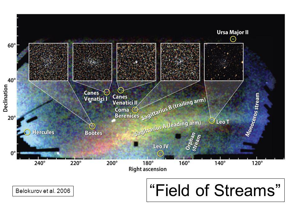 """Field of Streams"" Belokurov et al. 2006"