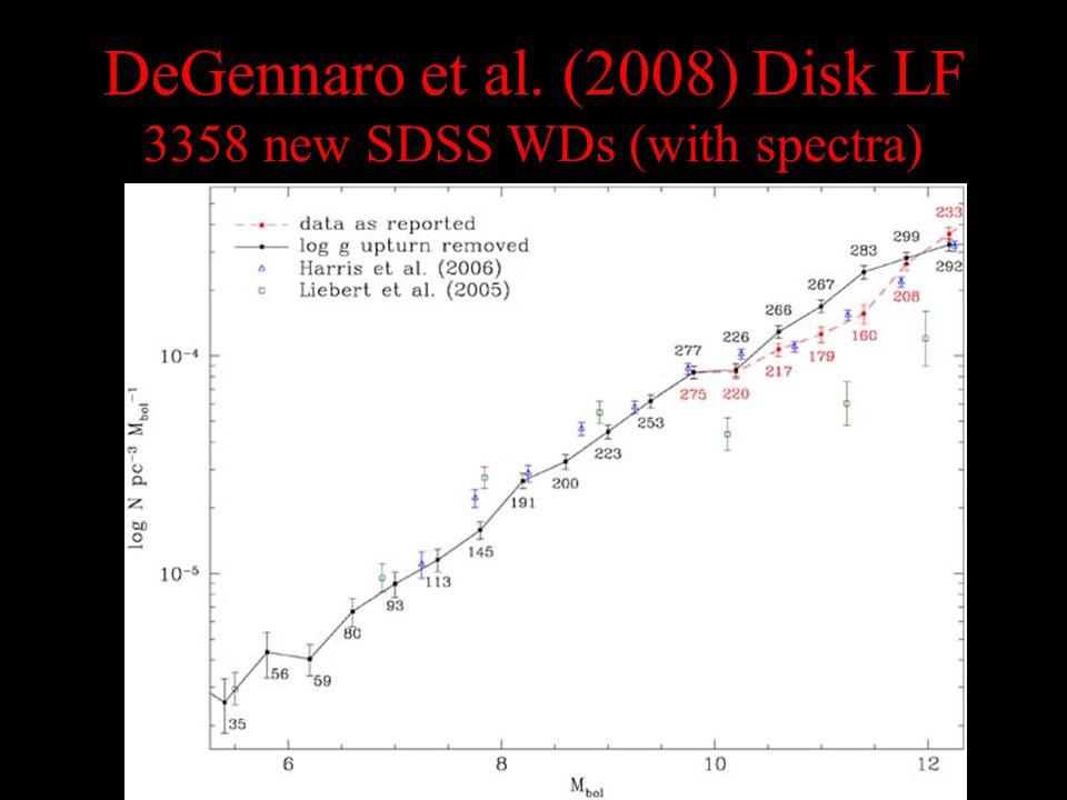 DeGennaro et al. (2008) Disk LF 3358 new SDSS WDs (with spectra)