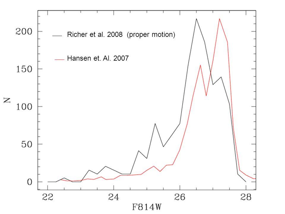 Richer et al. 2008 (proper motion) Hansen et. Al. 2007