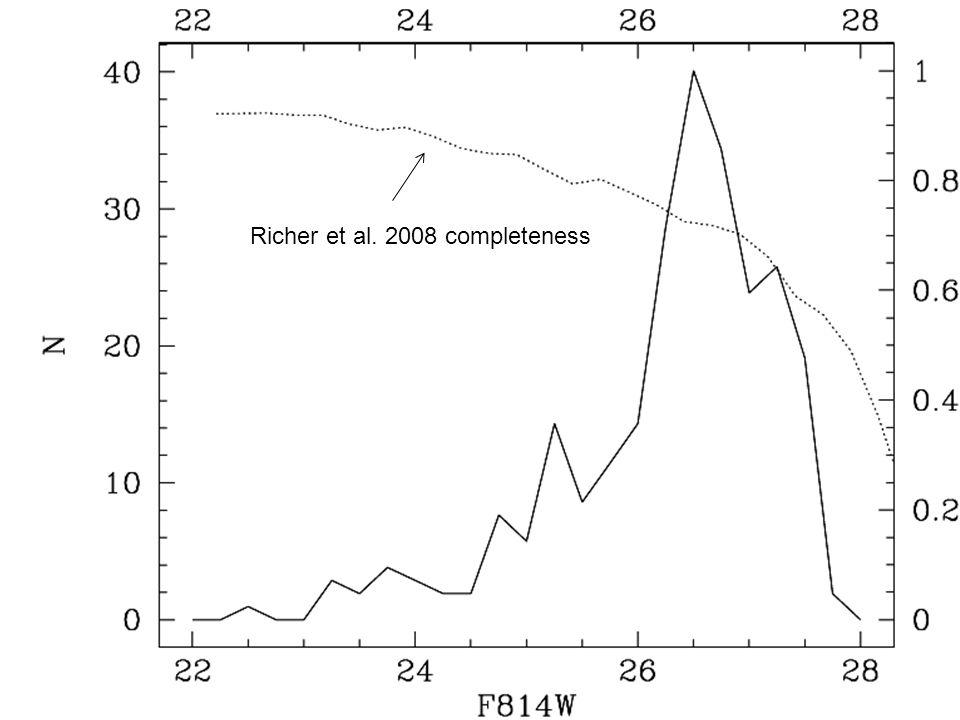 Richer et al. 2008 completeness