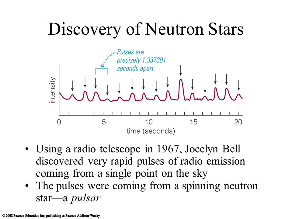 Discovery of Neutron Stars Using a radio telescope in 1967, Jocelyn Bell discovered very rapid pulses of radio emission coming from a single point on the sky The pulses were coming from a spinning neutron star—a pulsar