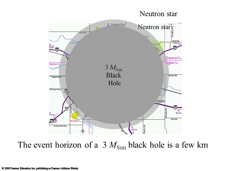 The event horizon of a 3 M Sun black hole is a few km Neutron star