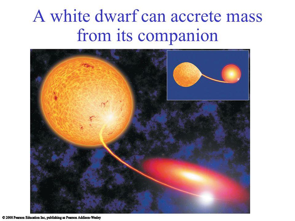 The event horizon of a 3 M Sun black hole is a few km Neutron star