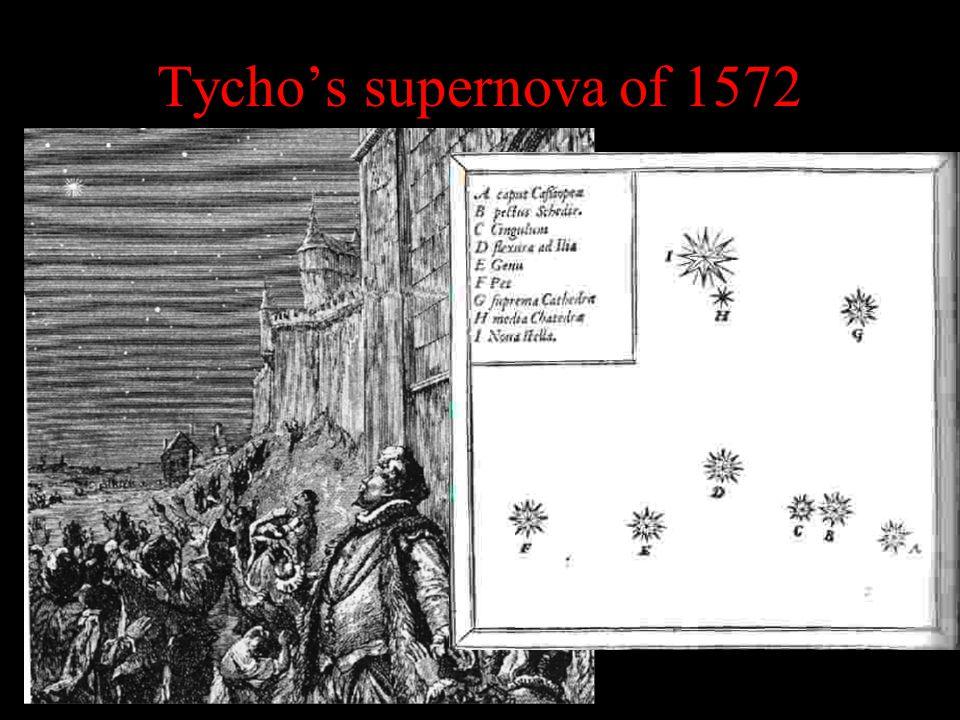 Tycho's supernova of 1572
