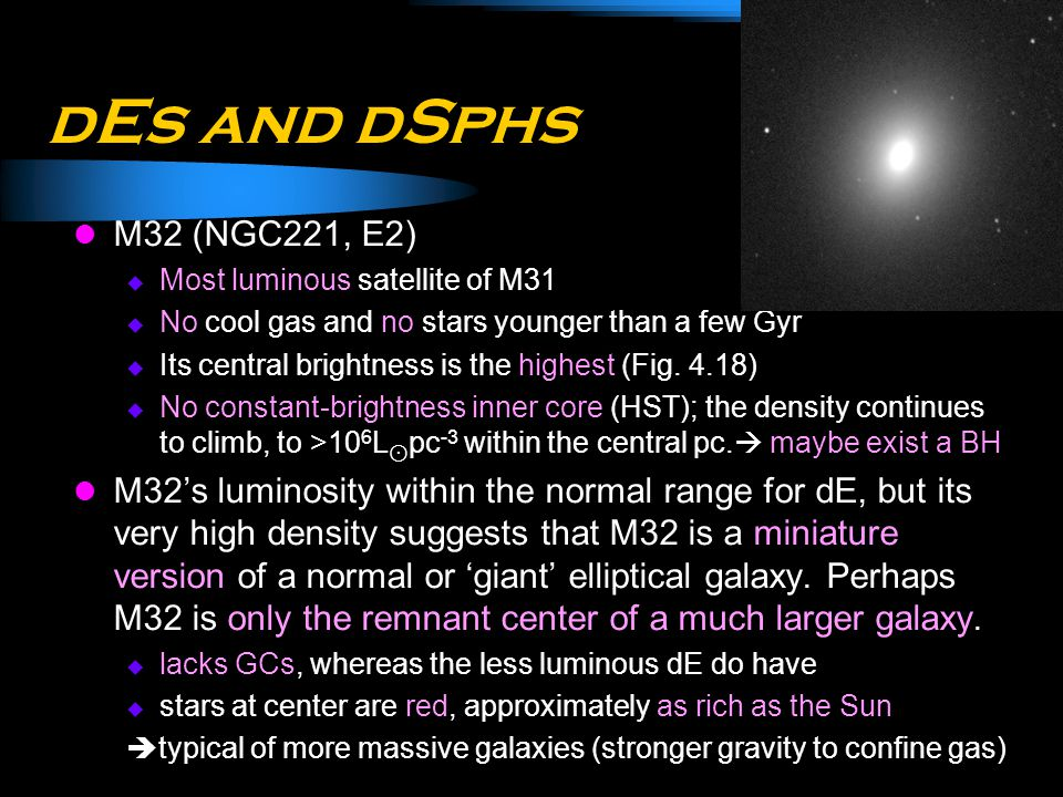 dEs and dSphs M32 (NGC221, E2)  Most luminous satellite of M31  No cool gas and no stars younger than a few Gyr  Its central brightness is the high