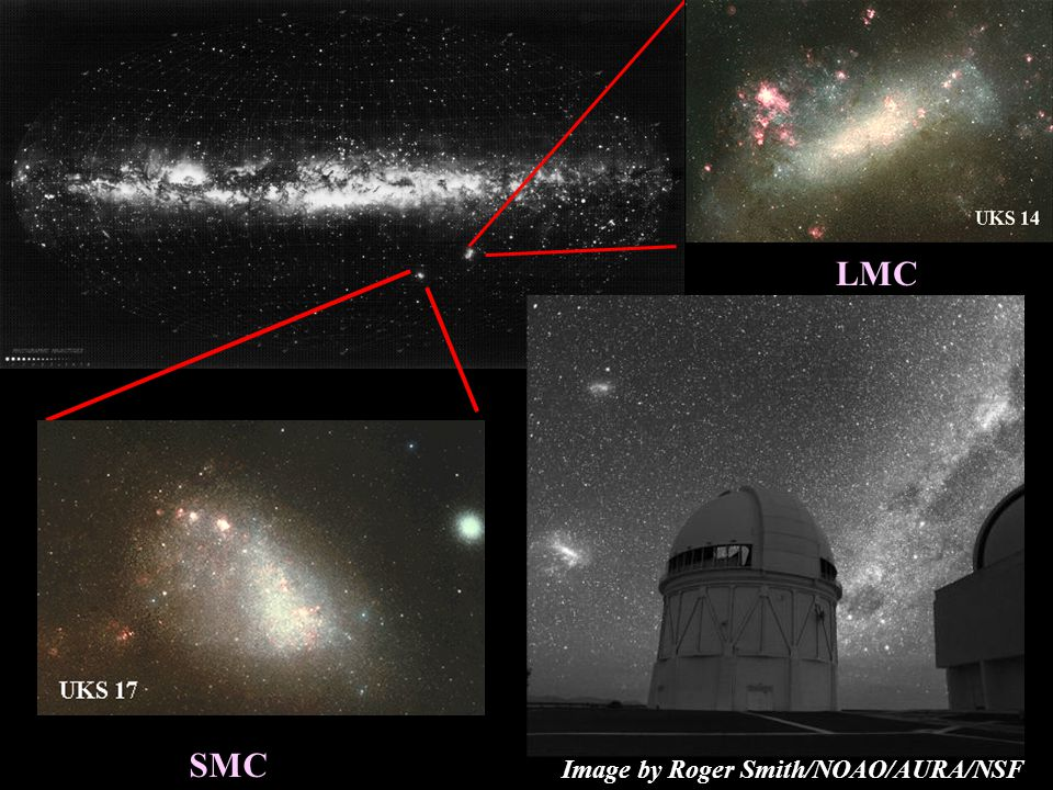 LMC SMC Image by Roger Smith/NOAO/AURA/NSF