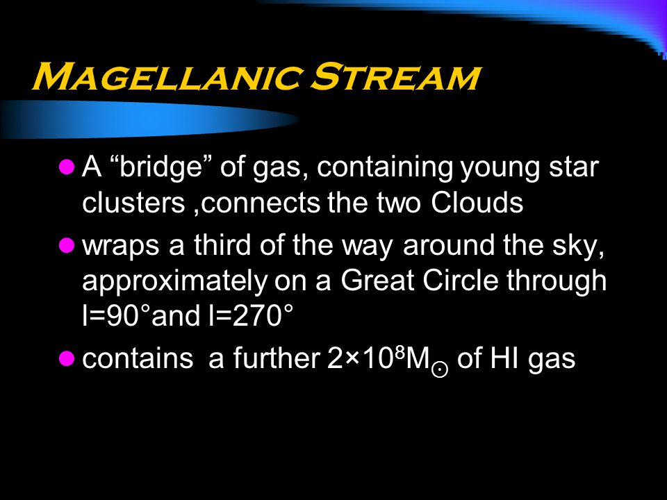 "Magellanic Stream A ""bridge"" of gas, containing young star clusters,connects the two Clouds wraps a third of the way around the sky, approximately on"