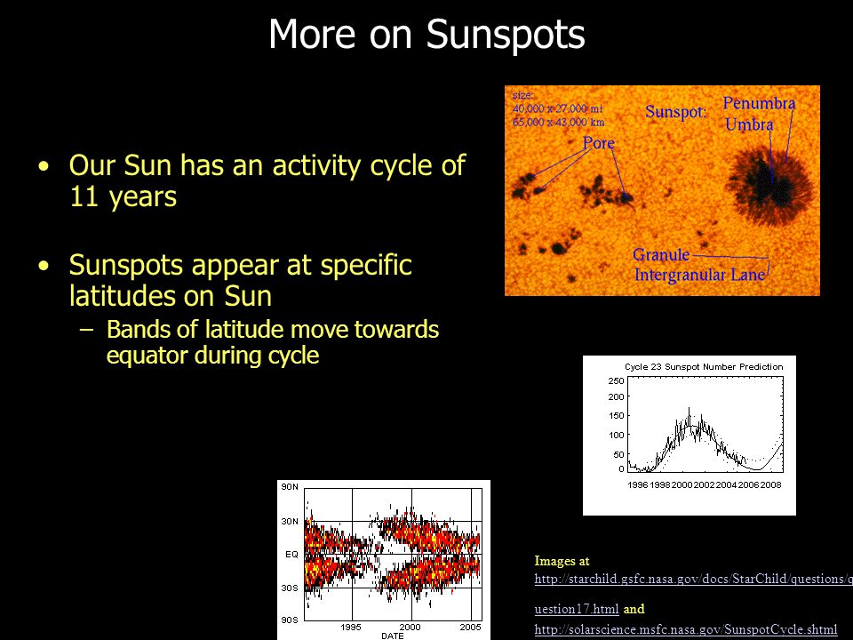 More on Sunspots Our Sun has an activity cycle of 11 years Sunspots appear at specific latitudes on Sun –Bands of latitude move towards equator during