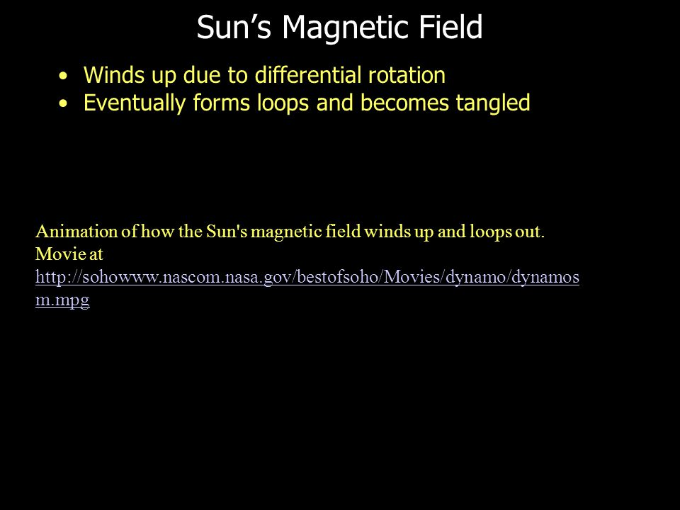Activities Let's go observe the Sun Sunspot graphing
