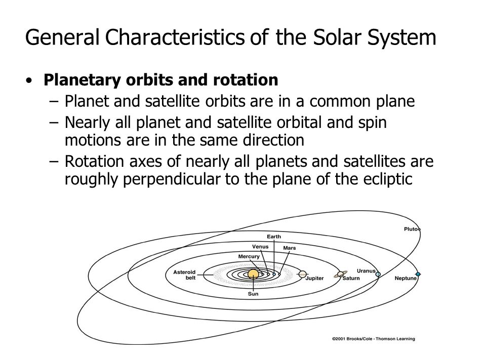General Characteristics of the Solar System Chemical and physical properties of the planets –The terrestrial planets are small, have a high density, and are composed of rock and metallic elements –The Jovian planets are large, have a low density, and are composed of gases and frozen compounds