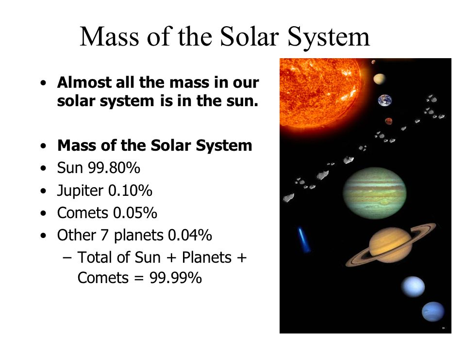 Planets A planet is any body in orbit around the Sun that a)has enough mass to form itself into a spherical shape and b)has cleared its immediate neighborhood of all smaller objects.
