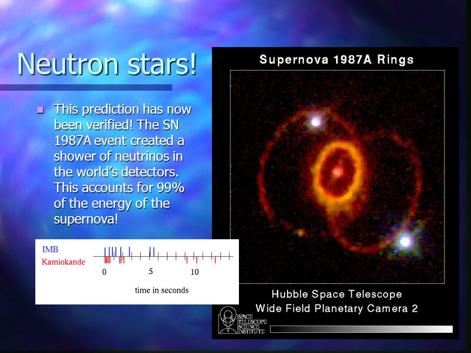Neutron stars. This prediction has now been verified.