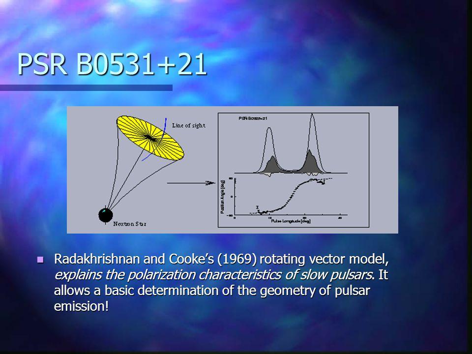 PSR B0531+21 Radakhrishnan and Cooke's (1969) rotating vector model, explains the polarization characteristics of slow pulsars.