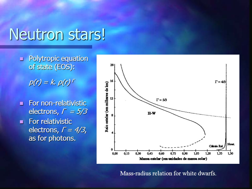 Neutron stars. Polytropic equation of state (EOS): Polytropic equation of state (EOS): p(r) = k.