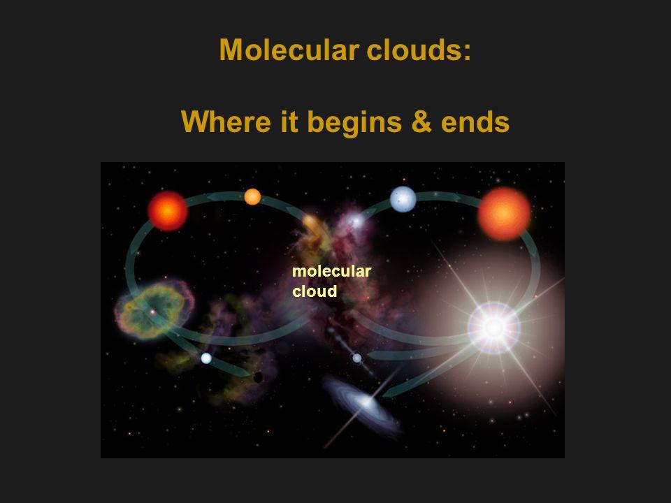 Molecular clouds: Where it begins & ends molecular cloud
