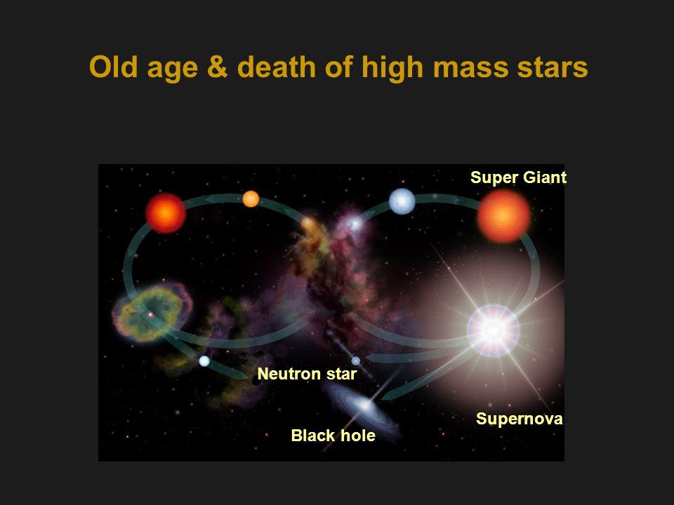 Old age & death of high mass stars Supernova Black hole Super Giant Neutron star
