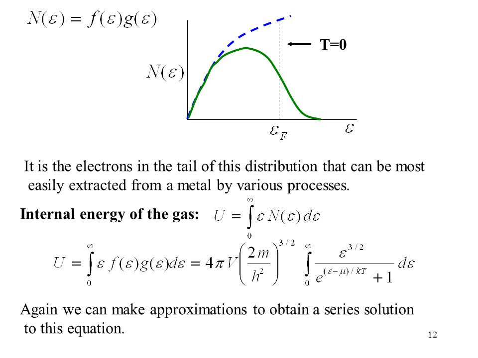 12 It is the electrons in the tail of this distribution that can be most easily extracted from a metal by various processes.