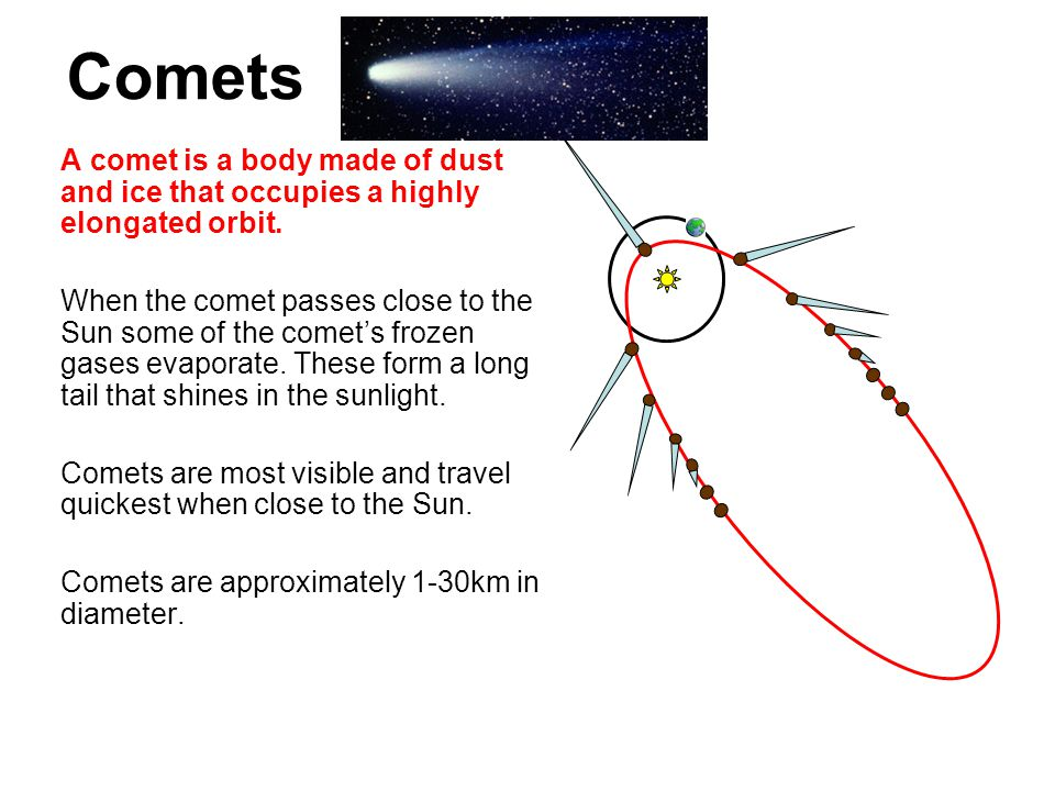 Comets A comet is a body made of dust and ice that occupies a highly elongated orbit.