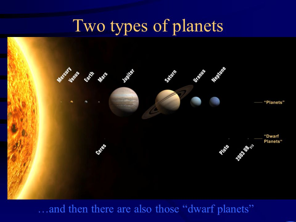 Two types of planets …and then there are also those dwarf planets