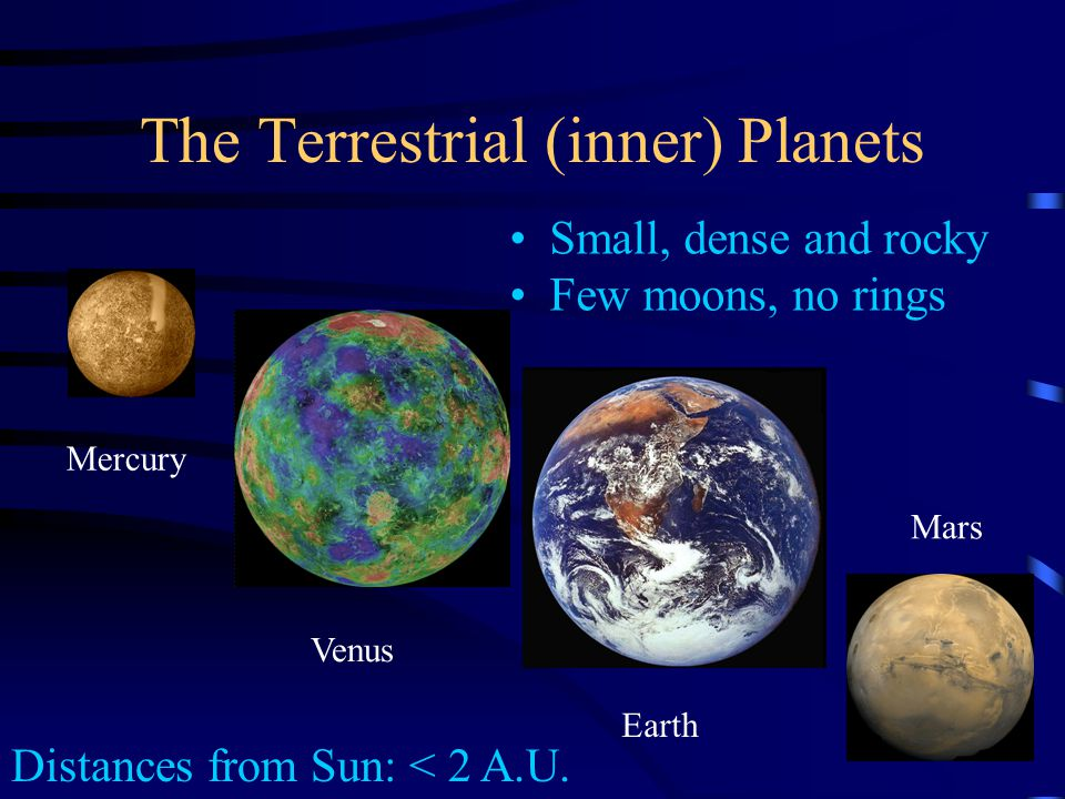 The Terrestrial (inner) Planets Small, dense and rocky Few moons, no rings Mercury Venus Earth Mars Distances from Sun: < 2 A.U.