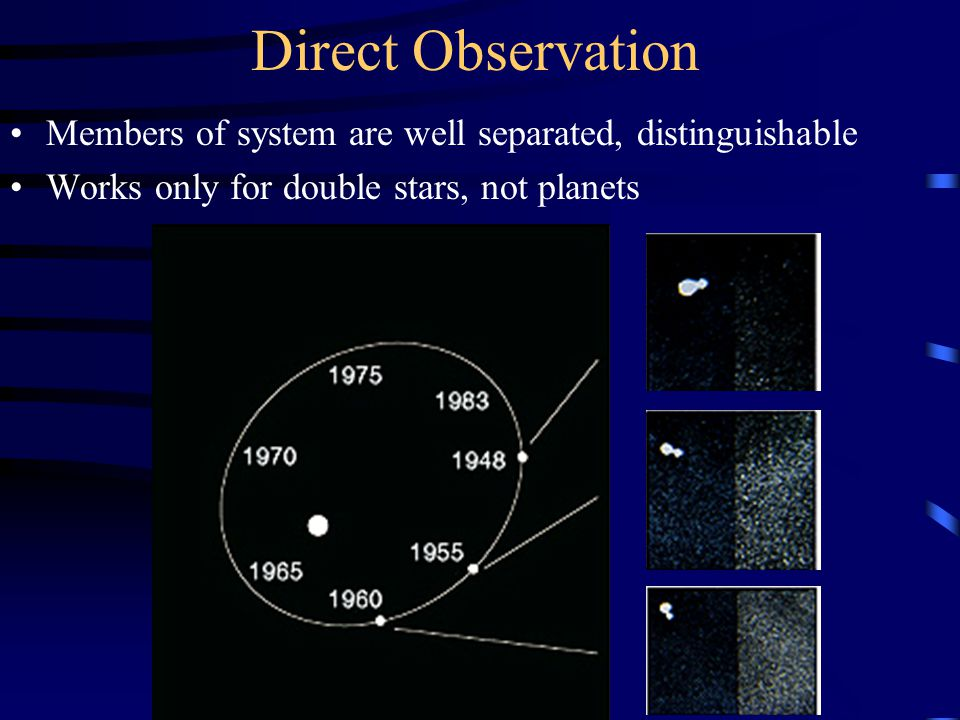 Direct Observation Members of system are well separated, distinguishable Works only for double stars, not planets