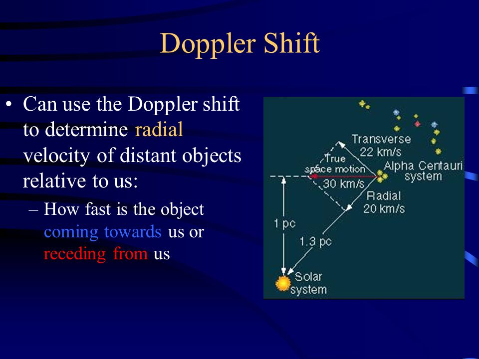 Doppler Shift Can use the Doppler shift to determine radial velocity of distant objects relative to us: –How fast is the object coming towards us or receding from us