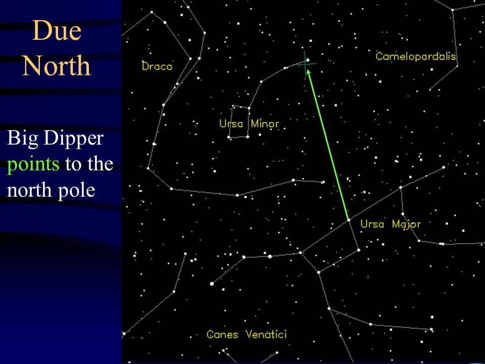 Due North Big Dipper points to the north pole