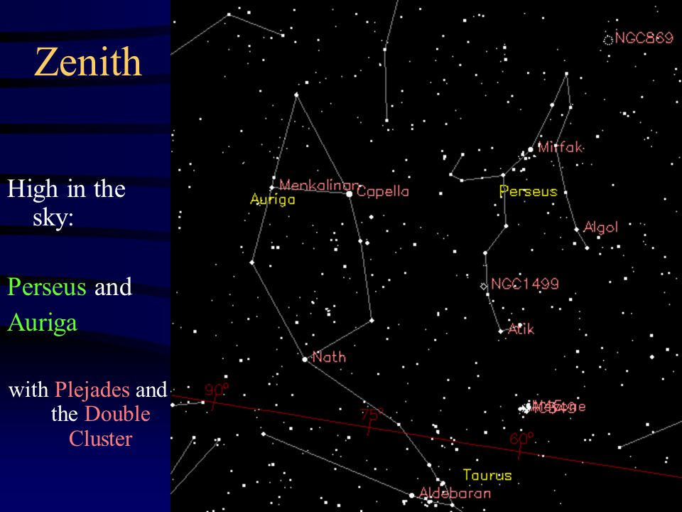 Zenith High in the sky: Perseus and Auriga with Plejades and the Double Cluster