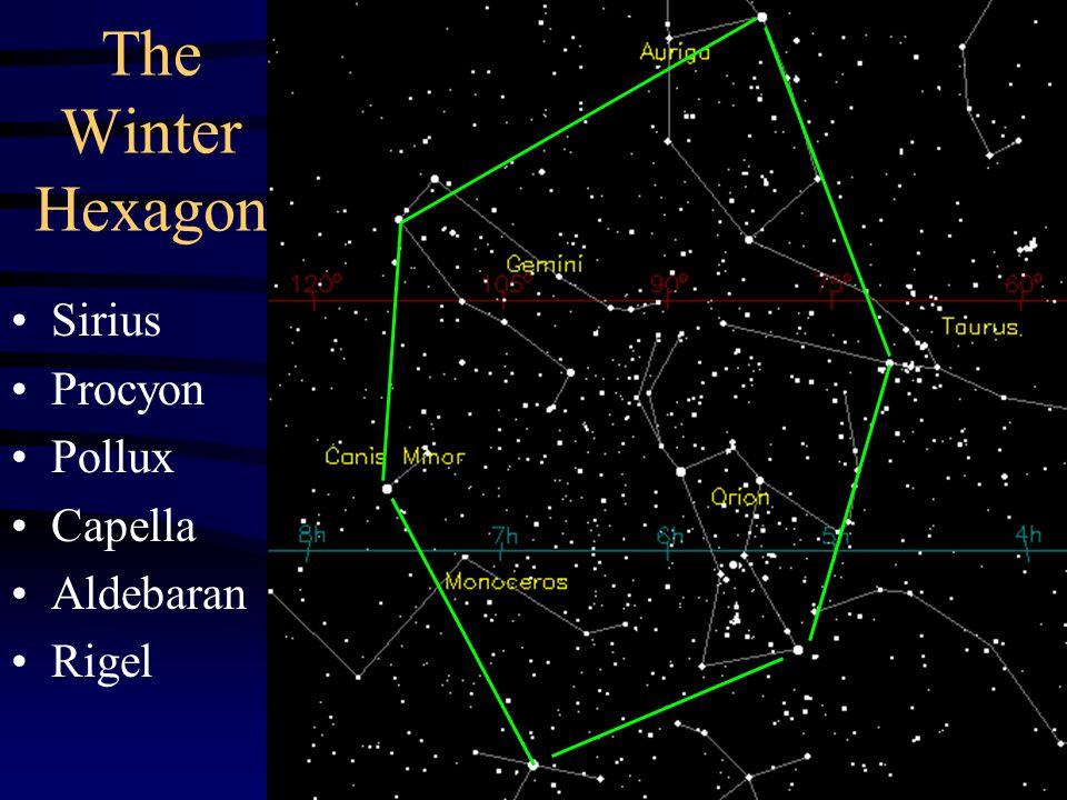 The Winter Hexagon Sirius Procyon Pollux Capella Aldebaran Rigel