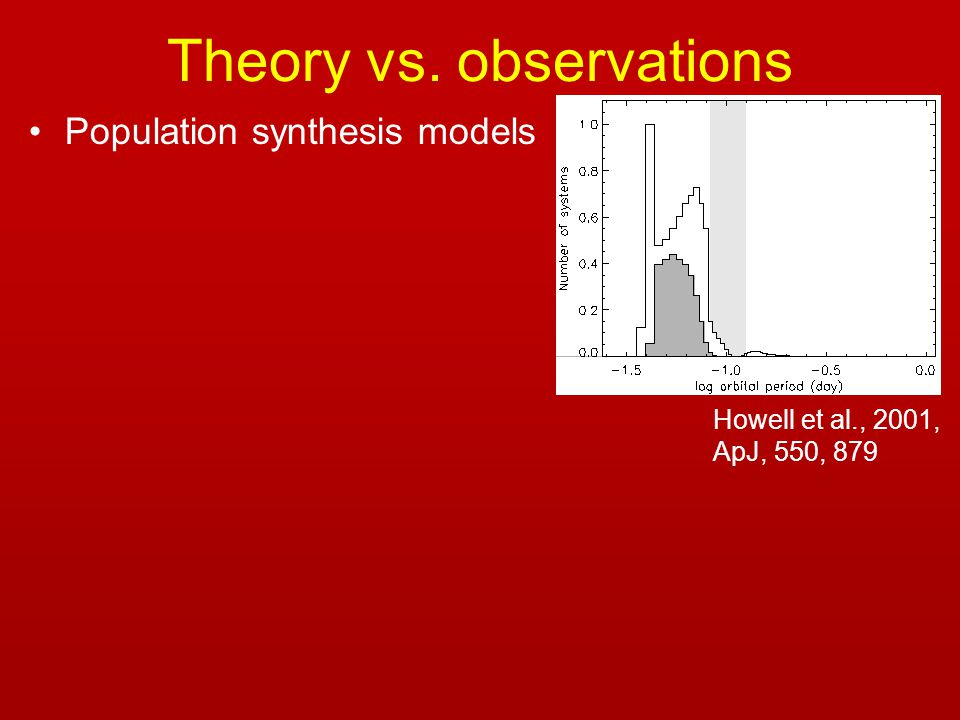 Theory vs. observations Population synthesis models Howell et al., 2001, ApJ, 550, 879