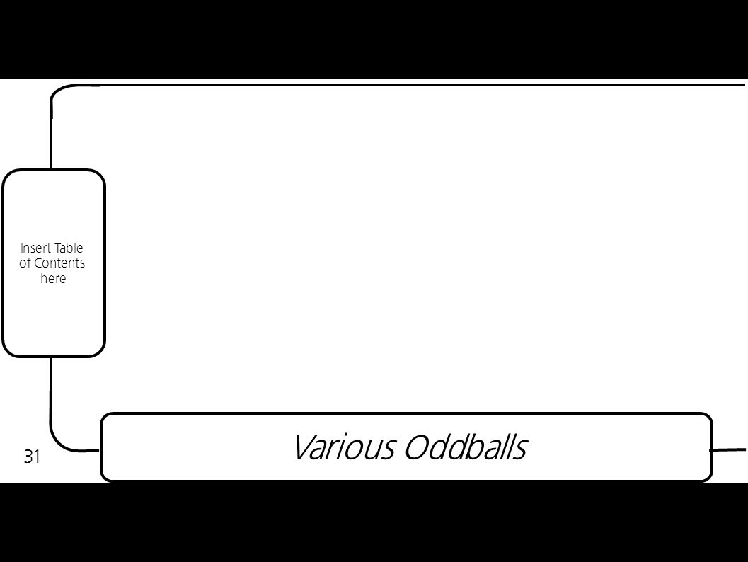 Various Oddballs Insert Table of Contents here 31