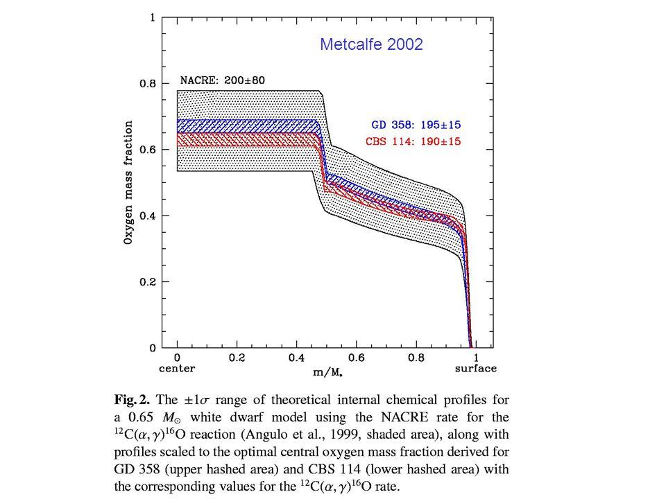 Alpha,gamma rates Metcalfe 2002