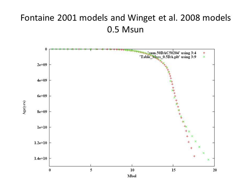 Fontaine 2001 models and Winget et al. 2008 models 0.5 Msun