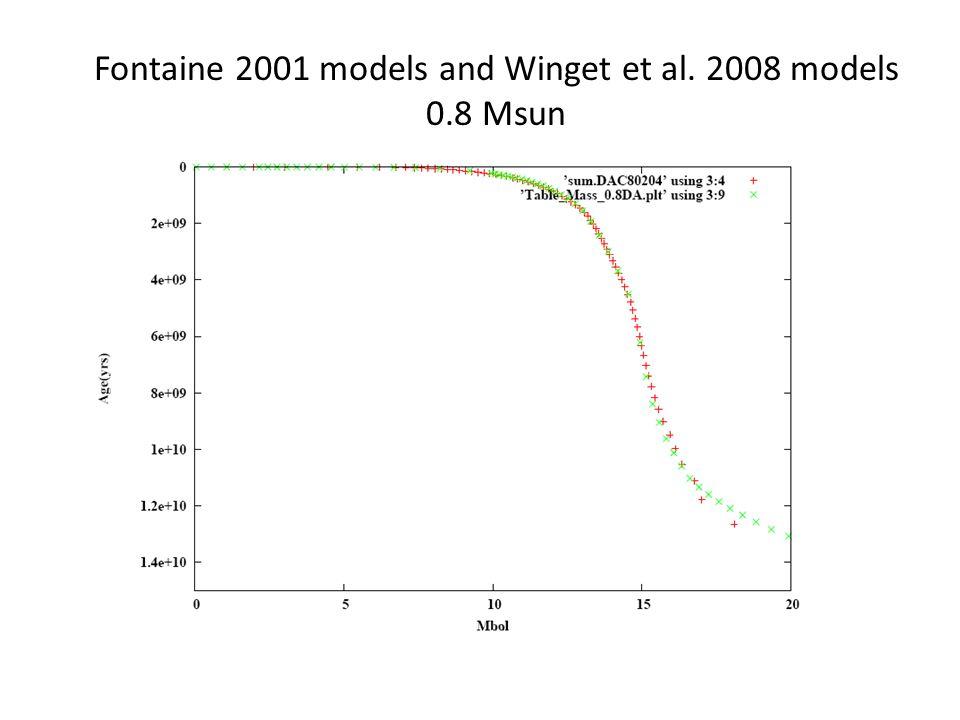 Fontaine 2001 models and Winget et al. 2008 models 0.8 Msun