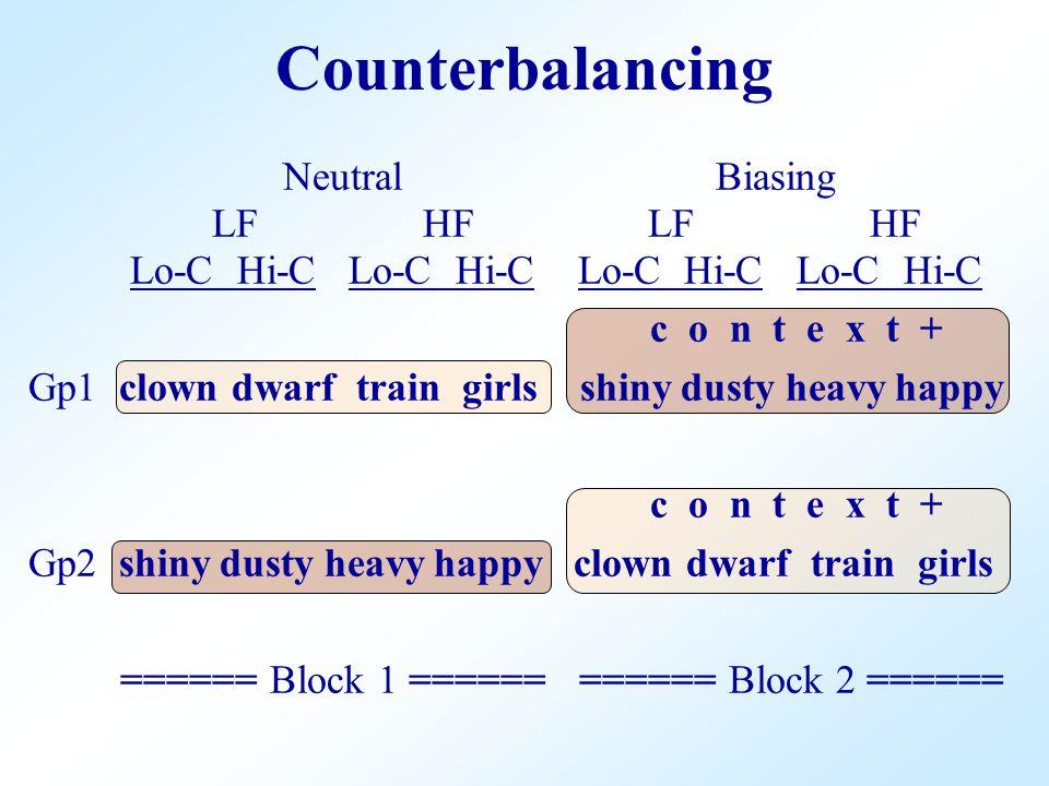 Neutral Biasing LF HF LF HF Lo-C Hi-C Lo-C Hi-C Lo-C Hi-C Lo-C Hi-C c o n t e x t + Gp1 clown dwarf train girls shiny dusty heavy happy c o n t e x t + Gp2 shiny dusty heavy happy clown dwarf train girls ====== Block 1 ====== ====== Block 2 ====== Counterbalancing