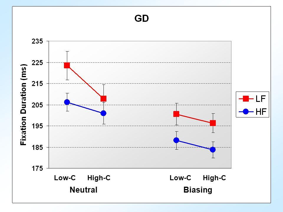 Low-C High-C Neutral Biasing