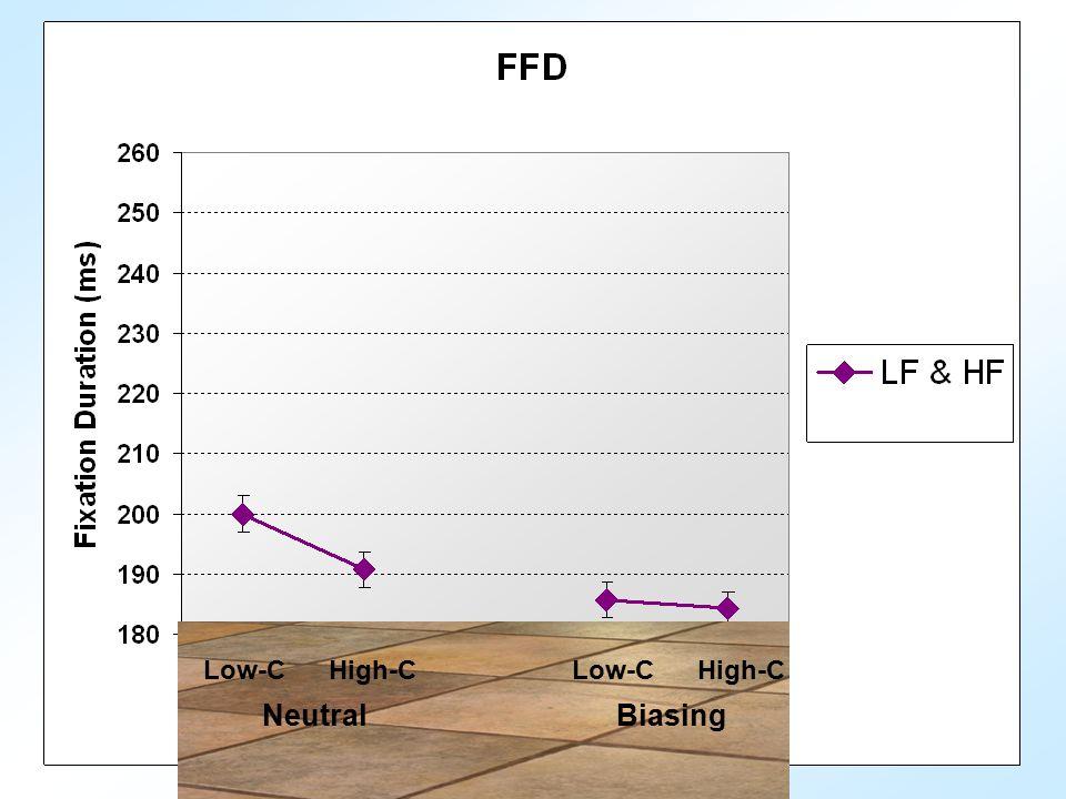 Low-C High-C Neutral Biasing Low-C High-C Neutral Biasing