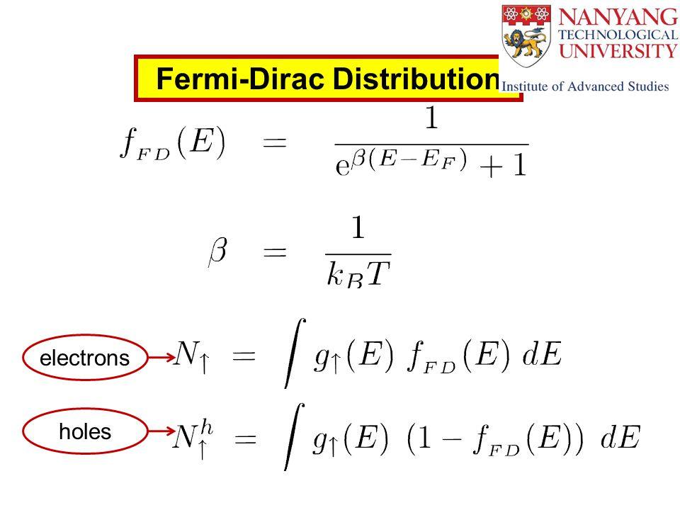 Fermi-Dirac Distribution electrons holes