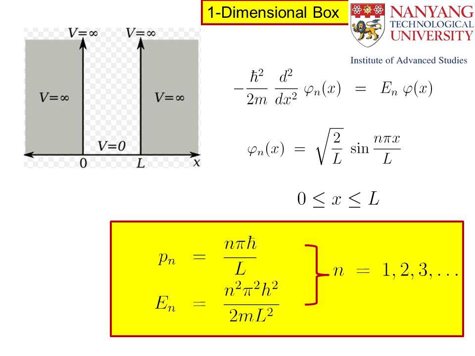 1-Dimensional Box
