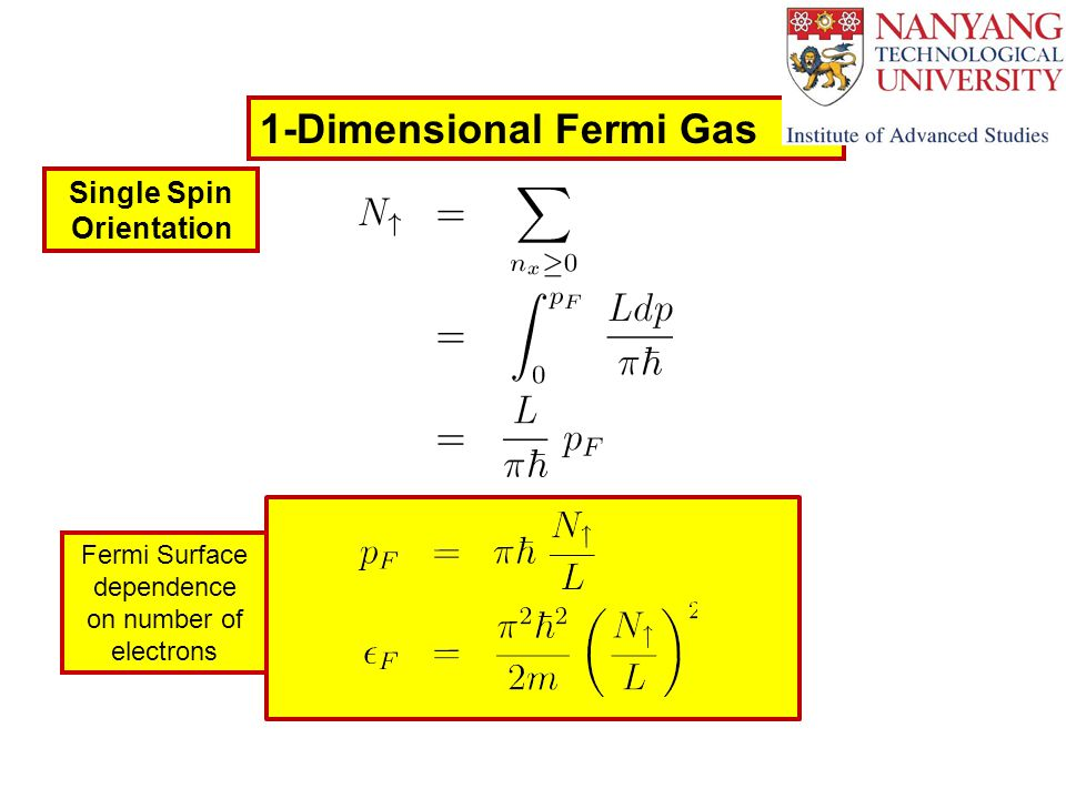1-Dimensional Fermi Gas Single Spin Orientation Fermi Surface dependence on number of electrons