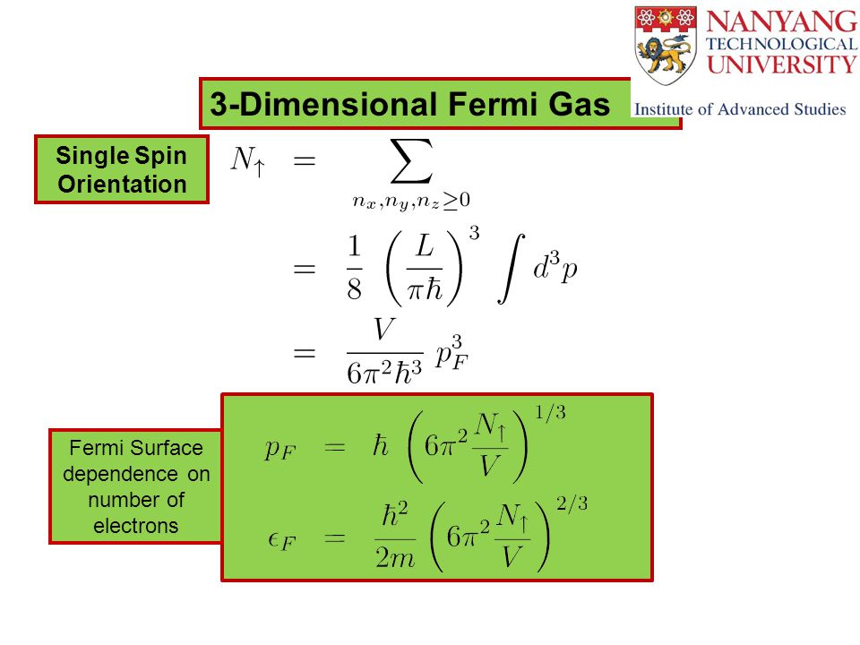 3-Dimensional Fermi Gas Single Spin Orientation Fermi Surface dependence on number of electrons