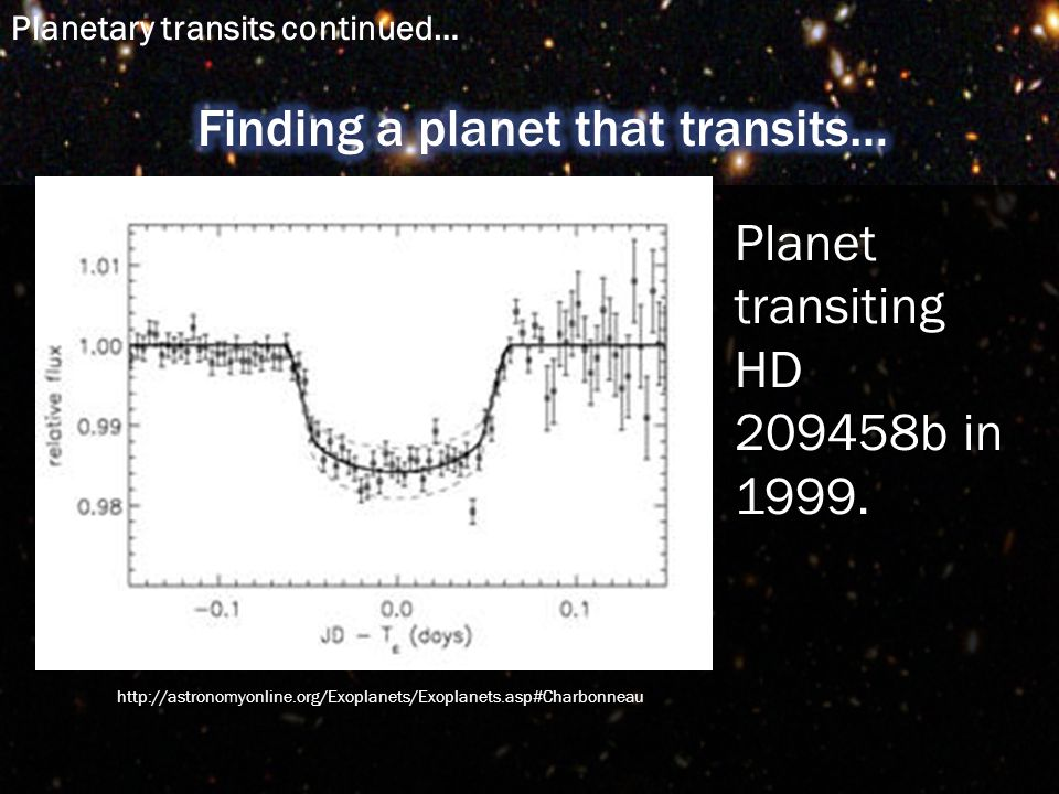 Planetary transits continued… Planet transiting HD 209458b in 1999.