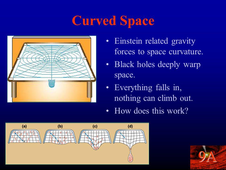 "9A The Event Horizon Event Horizon = black hole ""surface"" ObjectMassRadius Earth6 x 10 24 kg1 cm Jupiter300 x Earth3 m Sun300,000 x Earth 3 km"
