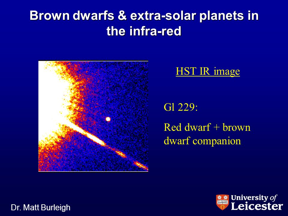 Dr. Matt Burleigh Brown dwarfs & extra-solar planets in the infra-red Gl 229: Red dwarf + brown dwarf companion HST IR image