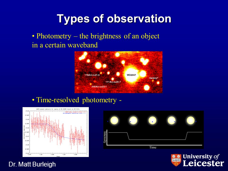 Dr. Matt Burleigh Types of observation Photometry – the brightness of an object in a certain waveband Time-resolved photometry -