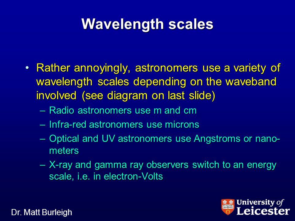 Dr. Matt Burleigh Multi-wavelength study of Xray sources