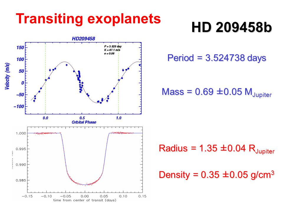 Beaulieu et al., 2007 Knutson et al., 2007 HD189733b: Primary transit with Spitzer